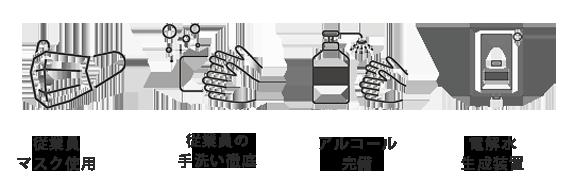 コロナ対策-アイコン画像